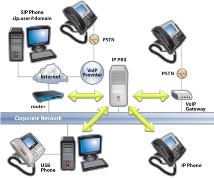 Wireless Internate1